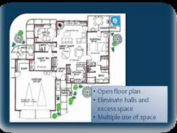 Efficiency Home Plans 48 Fresh Photograph Of Efficient Floor Plans House And Floor