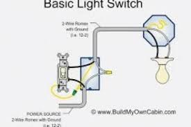 hpm wiring diagram 4k wallpapers
