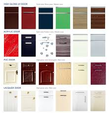 melamine sheets for cabinets kitchen acrylic furniture for kitchen download php acrylic