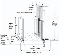 wheelchair lifts vertical lifts home lifts new lifts