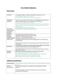 white rose maths schemes of learning years 1 to 6 block 1 by