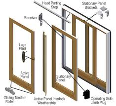 Patio Door Weatherstripping Frenchwood Gliding Patio Door Parts Andersen Windows Doors