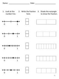 equivalent fractions on a number line freebie for the