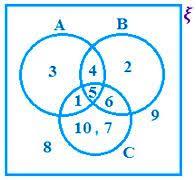 examples on venn diagram solved problems on venn diagram venn