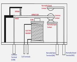 electrical terminology and symbols dolgular com