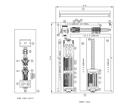 fully programmed and customized process control systems koch modular