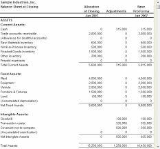 Interim Balance Sheet Template Interim Balance Sheet Template Template