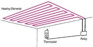 pannelli radianti soffitto pannelli radianti soffitto controsoffitti
