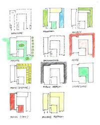 Floor Plan Diagrams Diagram Path Of Experience Midsem Pinterest Drawings