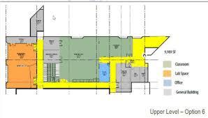 Renovation Project Plan Construction Moving Ahead On Prescott Campus Renovation Of