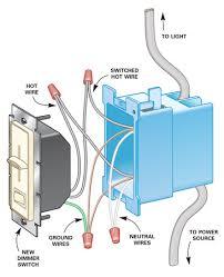 home decor home lighting blog blog archive dimmer switch basics