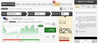 iq option tutorial italiano order custom essay online how to become a successful binary