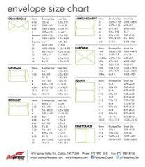 envelope size chart help understanding envelope sizes