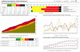 Project Management Dashboard Template Excel Project Status Dashboard Templates