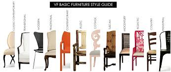 dining room furniture names furniture style basics 101 u2013 vf basic bright fun and colorful