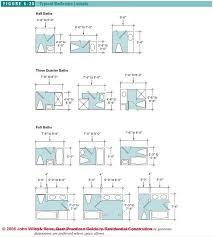 bathroom layouts bathroom layouts dimensions charlottedack com