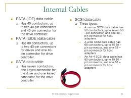 computer system and hardware components ppt video online download