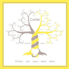 5 creative family trees for children who were adopted adoption