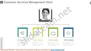 customer service team review powerpoint presentation ppt templates