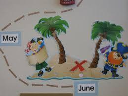classroom wall decor shenra com