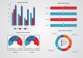 monthly report template ppt sales report template powerpoint monthly sales dashboard free