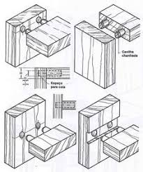 Chinese Wood Joints Pdf by Http Www 100percentbestchoice Com Teds Wood If You Got Plan To