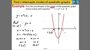 find x intercepts roots of quadratic graphs