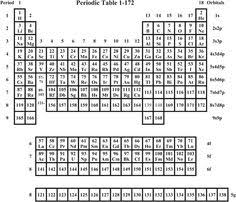 Isotope Periodic Table Periodic Table Of The Isotopes Iupac Sep 2013 Radioactive Decay