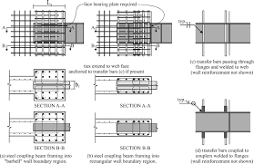 seismic design of hybrid coupled wall systems state of the art