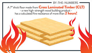 wood of cross laminated timber us forest service