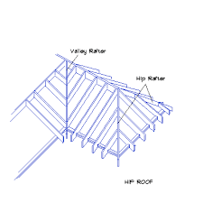 Hip And Valley Roof Design Worker Housing The Life And Times Of A