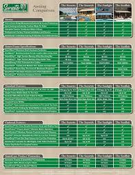12 Awning Comparison Chart