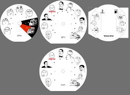 Speedo Meme - volvo 240 white face gauges standard set