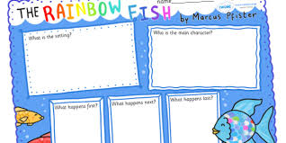 book review writing frames support teaching rainbow