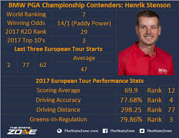 scores bmw golf 2017 bmw pga chionship preview the stats zone