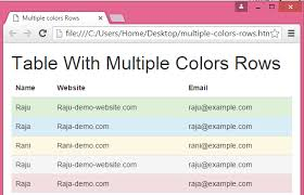 Change Table Color Create Table With Colors Rows Using Bootstrap In Html Php