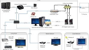 wiring home network diagram wiring wiring diagrams collection