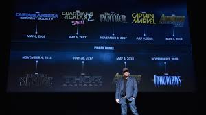 a movie by movie guide to marvel u0027s phase 3 from civil war to