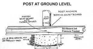 How To Pole Building Construction by Pole Buildings The Forgotten Building Mathew Logan U0027s Precise
