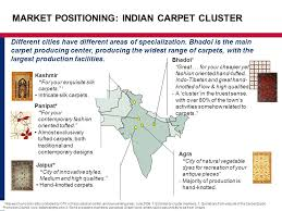 The Carpet Market Building A Competitive Afghan Carpet Value Chain Through Informed