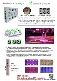 what color light do plants grow best in 1000w high power cob led grow light hydroponics vegetables full
