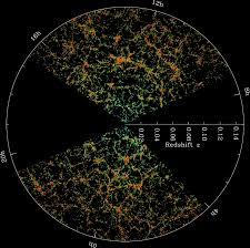 Space Junk Map Hubble U0027s Law And The Expanding Universe Proceedings Of The