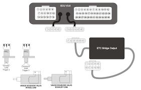 bmw vanos wiring diagram bmw wiring diagrams instruction