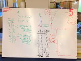 Writing On Graph Paper November 2014 Mrmillermath
