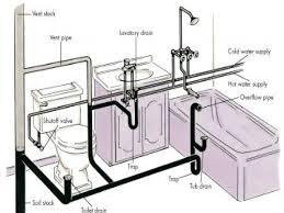 basement bathroom rough in plumbing diagram plumbing design