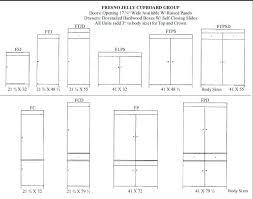 Kitchen Cabinet Height Standard Standard Kitchen Cabinet Height Uk Everdayentropy Com