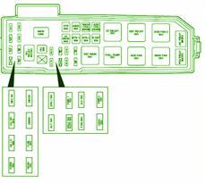 2003 ford escape fuse box diagram efcaviation com