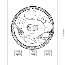 the seder plate seder plate fill in walder education