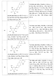 age si鑒e auto patent cn102656165a glycoside derivatives and uses thereof