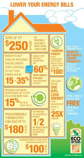 energy saving tips for summer 48 best energy saving tips images on pinterest energy saving tips